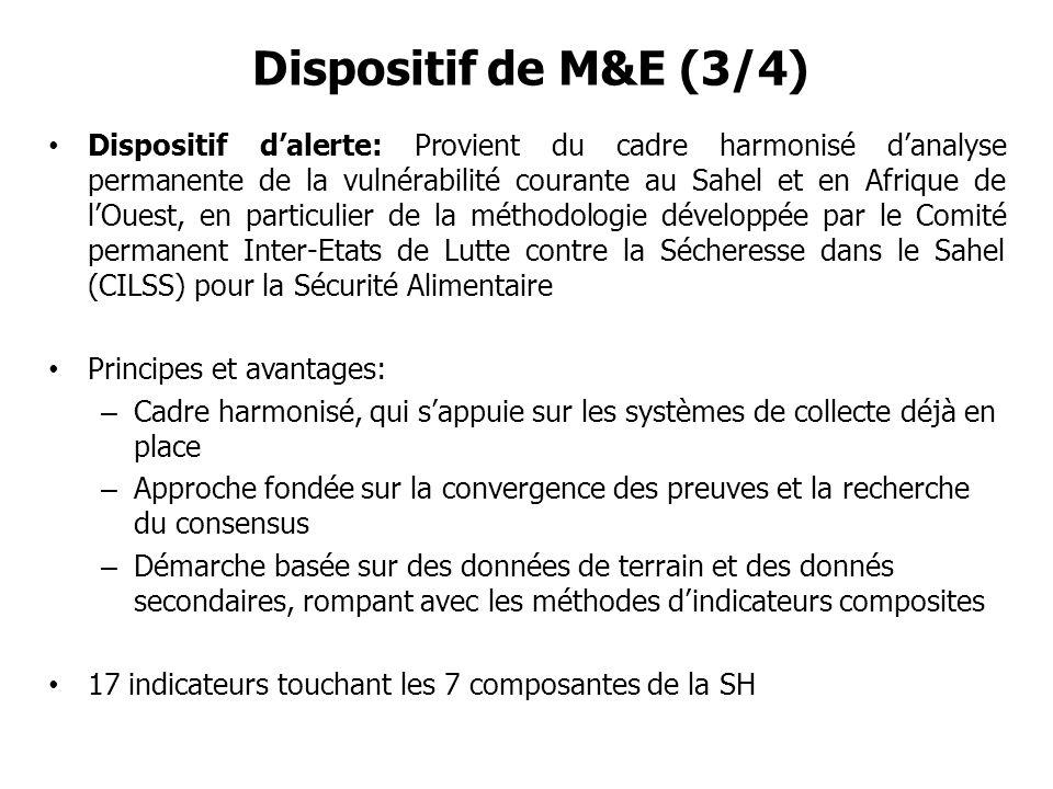 Dispositif de M&E (3/4) Dispositif dalerte: Provient du cadre harmonisé danalyse permanente de la vulnérabilité courante au Sahel et en Afrique de lOu