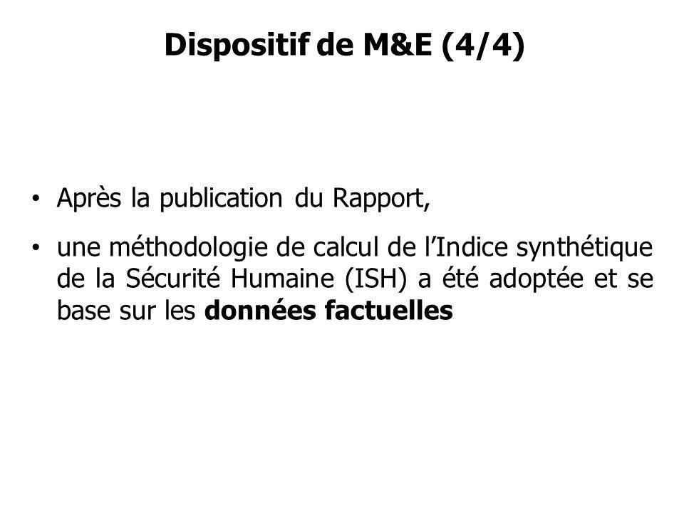 Dispositif de M&E (4/4) Après la publication du Rapport, une méthodologie de calcul de lIndice synthétique de la Sécurité Humaine (ISH) a été adoptée