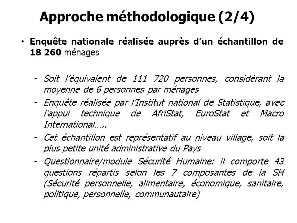 Approche méthodologique (2/4) Enquête nationale réalisée auprès dun échantillon de 18 260 ménages -Soit léquivalent de 111 720 personnes, considérant