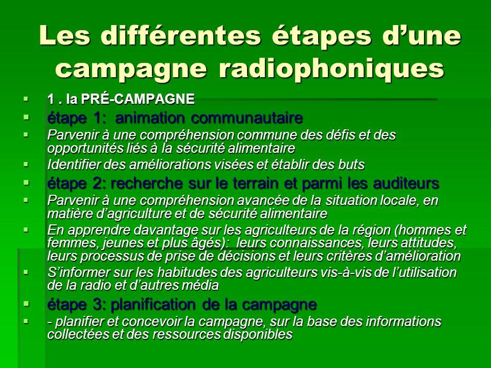 Les différentes étapes dune campagne radiophoniques 1. la PRÉ-CAMPAGNE 1. la PRÉ-CAMPAGNE étape 1: animation communautaire étape 1: animation communau