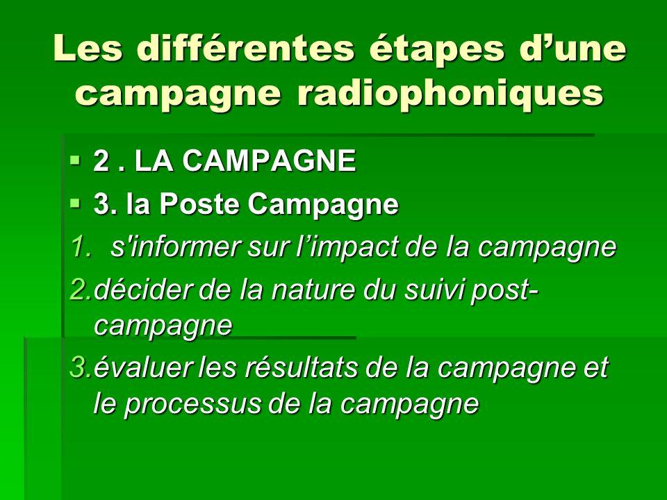 Les différentes étapes dune campagne radiophoniques 2. LA CAMPAGNE 2. LA CAMPAGNE 3. la Poste Campagne 3. la Poste Campagne 1. s'informer sur limpact