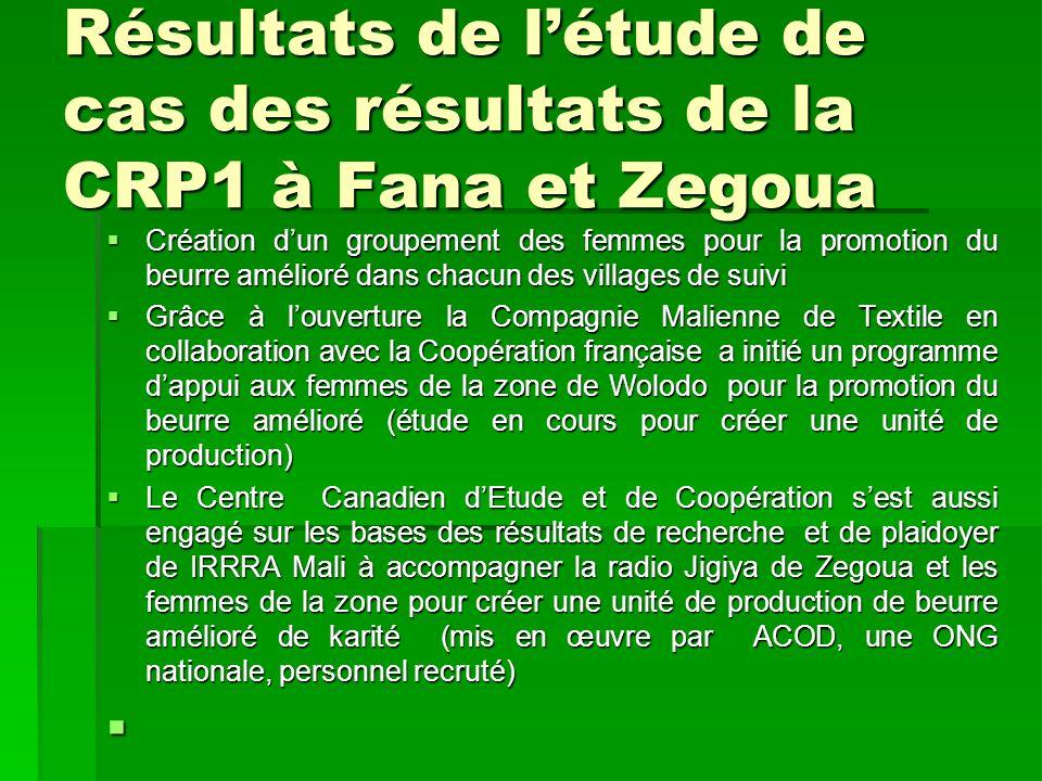 Résultats de létude de cas des résultats de la CRP1 à Fana et Zegoua Création dun groupement des femmes pour la promotion du beurre amélioré dans chac