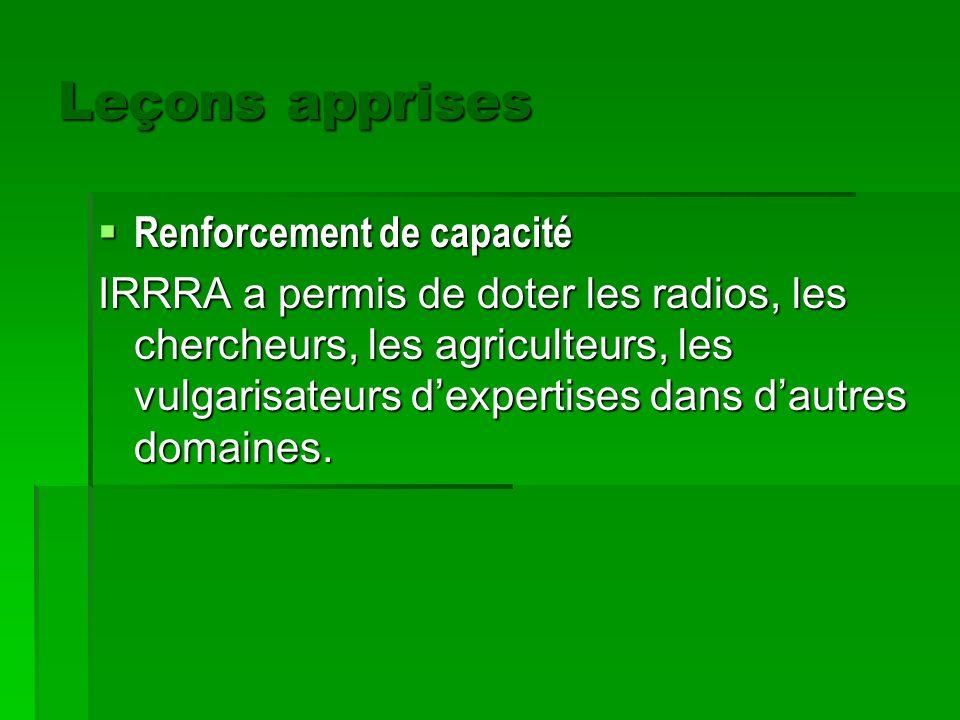 Leçons apprises Renforcement de capacité IRRRA a permis de doter les radios, les chercheurs, les agriculteurs, les vulgarisateurs dexpertises dans dau
