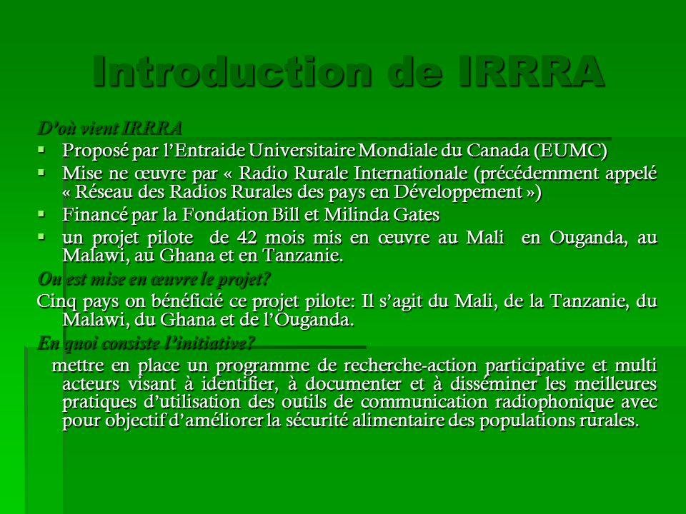 Que Recherche IRRRA .1.