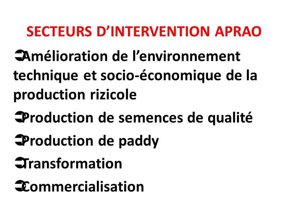 SECTEURS DINTERVENTION APRAO Amélioration de lenvironnement technique et socio-économique de la production rizicole Production de semences de qualité