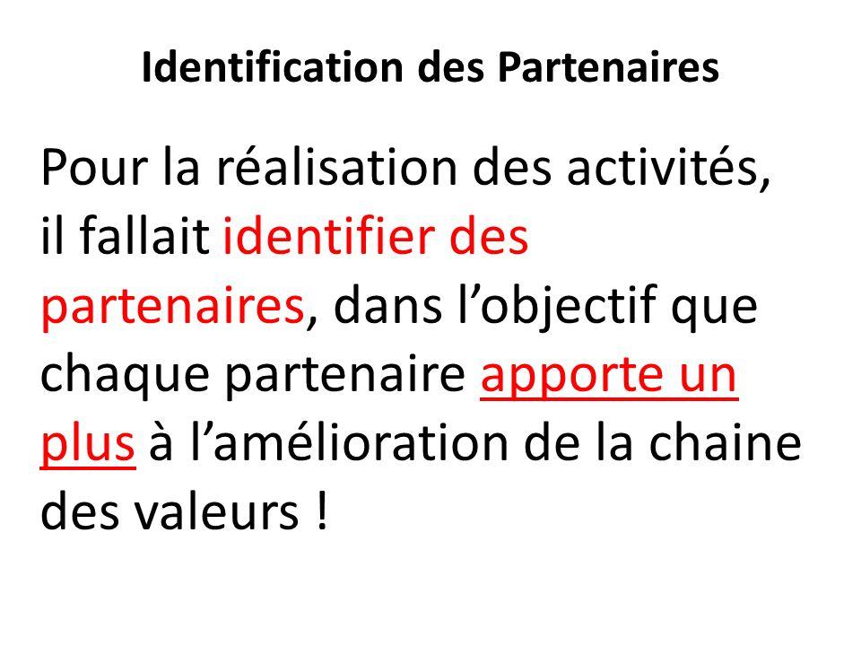 Identification des Partenaires Pour la réalisation des activités, il fallait identifier des partenaires, dans lobjectif que chaque partenaire apporte