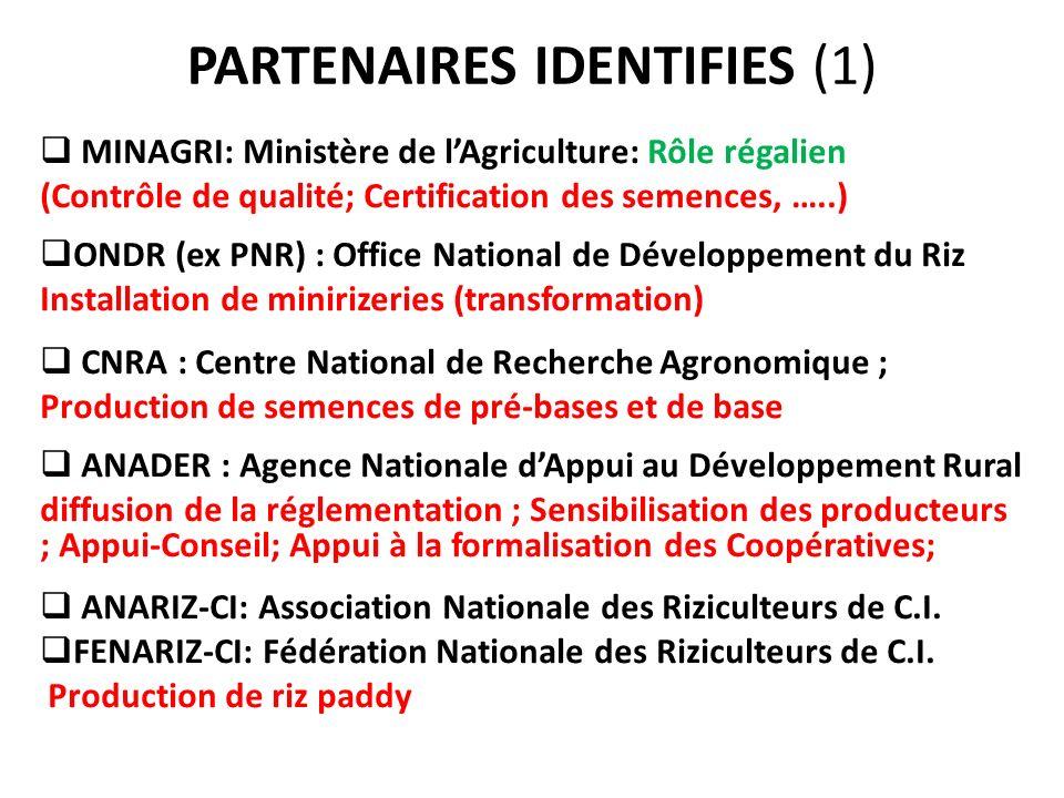 PARTENAIRES IDENTIFIES (1) MINAGRI: Ministère de lAgriculture: Rôle régalien (Contrôle de qualité; Certification des semences, …..) ONDR (ex PNR) : Of