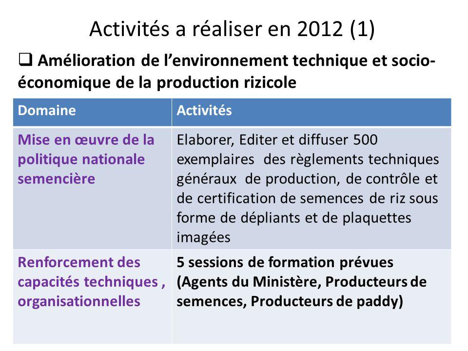 Activités a réaliser en 2012 (1) Amélioration de lenvironnement technique et socio- économique de la production rizicole DomaineActivités Mise en œuvr