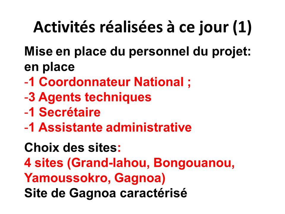 Activités réalisées à ce jour (1) Mise en place du personnel du projet: en place -1 Coordonnateur National ; -3 Agents techniques -1 Secrétaire -1 Ass