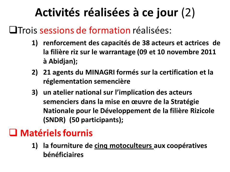 Activités réalisées à ce jour (2) Trois sessions de formation réalisées: 1)renforcement des capacités de 38 acteurs et actrices de la filière riz sur