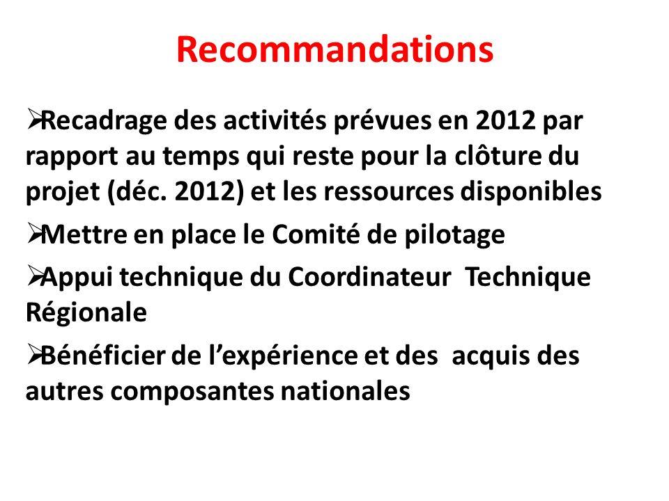 Recommandations Recadrage des activités prévues en 2012 par rapport au temps qui reste pour la clôture du projet (déc. 2012) et les ressources disponi