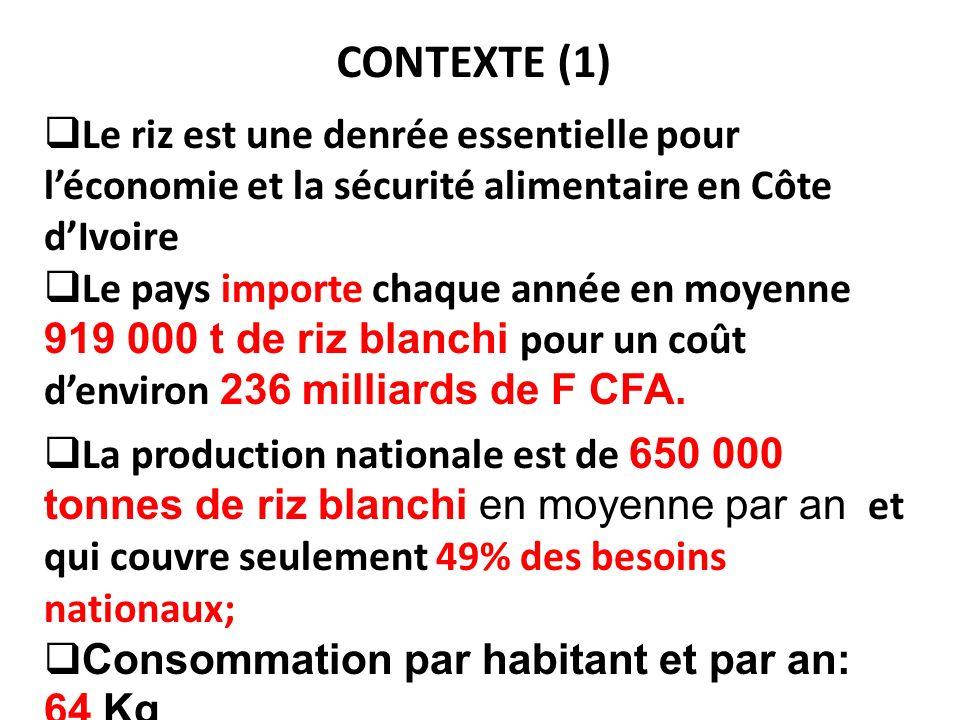 PARTENAIRES IDENTIFIES (1) MINAGRI: Ministère de lAgriculture: Rôle régalien (Contrôle de qualité; Certification des semences, …..) ONDR (ex PNR) : Office National de Développement du Riz Installation de minirizeries (transformation) CNRA : Centre National de Recherche Agronomique ; Production de semences de pré-bases et de base ANADER : Agence Nationale dAppui au Développement Rural diffusion de la réglementation ; Sensibilisation des producteurs ; Appui-Conseil; Appui à la formalisation des Coopératives; ANARIZ-CI: Association Nationale des Riziculteurs de C.I.