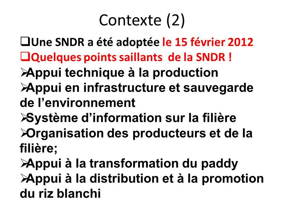 Contexte (2) Une SNDR a été adoptée le 15 février 2012 Quelques points saillants de la SNDR ! Appui technique à la production Appui en infrastructure