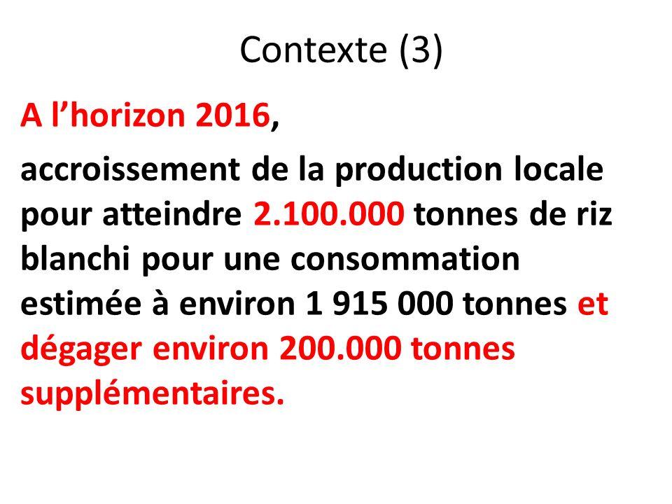 Contexte (3) A lhorizon 2016, accroissement de la production locale pour atteindre 2.100.000 tonnes de riz blanchi pour une consommation estimée à env