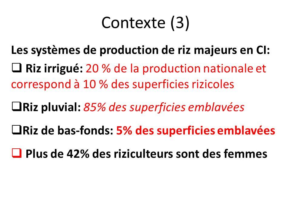 Contexte (3) Les systèmes de production de riz majeurs en CI: Riz irrigué: 20 % de la production nationale et correspond à 10 % des superficies rizico