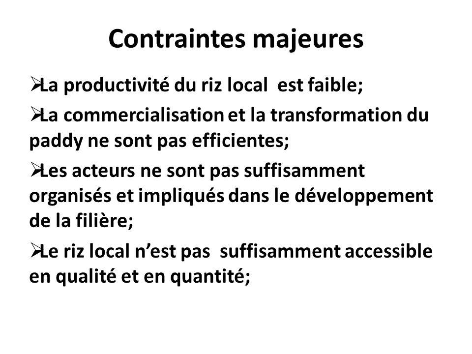 Contraintes majeures La productivité du riz local est faible; La commercialisation et la transformation du paddy ne sont pas efficientes; Les acteurs