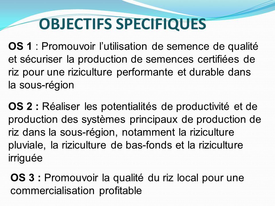OBJECTIFS SPECIFIQUES OS 1 : Promouvoir lutilisation de semence de qualité et sécuriser la production de semences certifiées de riz pour une rizicultu