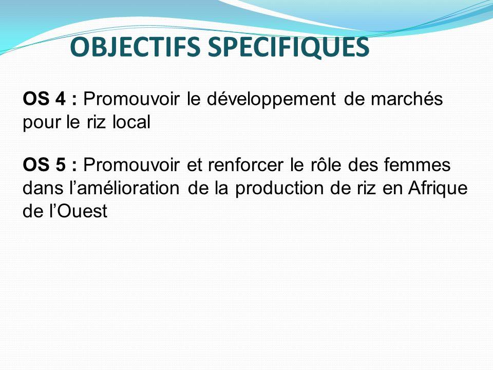 OBJECTIFS SPECIFIQUES OS 4 : Promouvoir le développement de marchés pour le riz local OS 5 : Promouvoir et renforcer le rôle des femmes dans laméliora