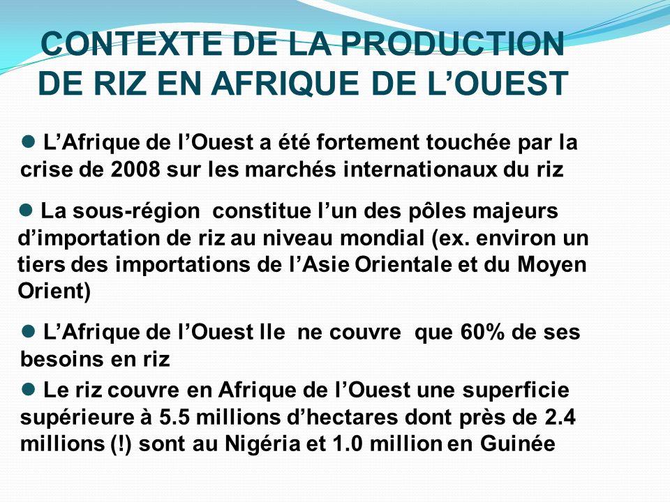 CONTEXTE DE LA PRODUCTION DE RIZ EN AFRIQUE DE LOUEST Les types de riziculture dominants en Afrique de lOuest sont la riziculture pluviale, la riziculture de bas- fonds et la riziculture irriguée Le riz constitue une culture très importante dans les stratégies nationales de sécurité alimentaire dans presque tous les pays de la sous-région Le riz est appelé à être la denrée de base dans les années à venir en Afrique de lOuest (environ 20 millions de tonnes de consommation en 2030 !!!)