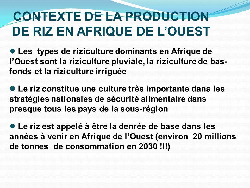 CONTEXTE DE LA PRODUCTION DE RIZ EN AFRIQUE DE LOUEST Les types de riziculture dominants en Afrique de lOuest sont la riziculture pluviale, la rizicul