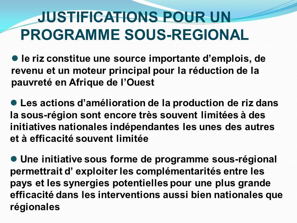 JUSTIFICATIONS POUR UN PROGRAMME SOUS-REGIONAL le riz constitue une source importante demplois, de revenu et un moteur principal pour la réduction de
