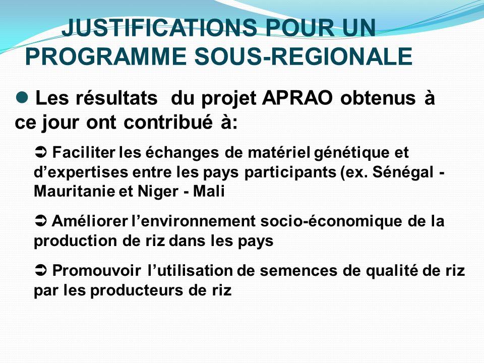 JUSTIFICATIONS POUR UN PROGRAMME SOUS-REGIONALE Les résultats du projet APRAO obtenus à ce jour ont contribué à: Faciliter les échanges de matériel gé