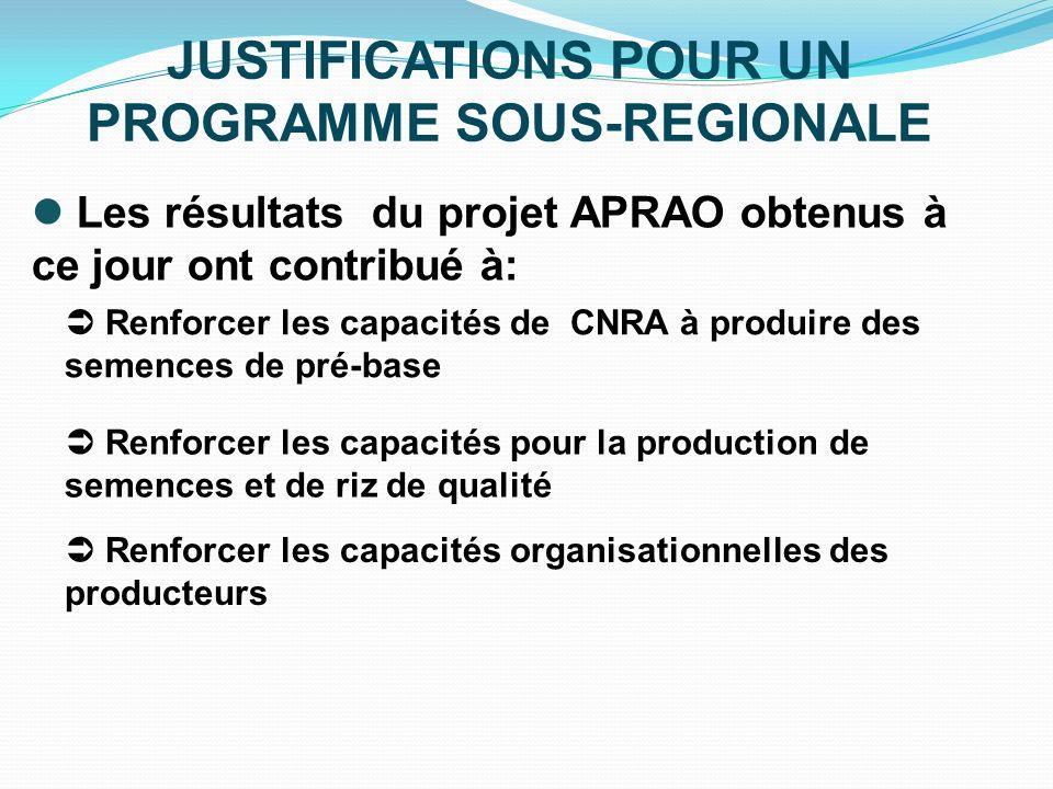 JUSTIFICATIONS POUR UN PROGRAMME SOUS-REGIONALE Les résultats du projet APRAO obtenus à ce jour ont contribué à: Renforcer les capacités de CNRA à pro