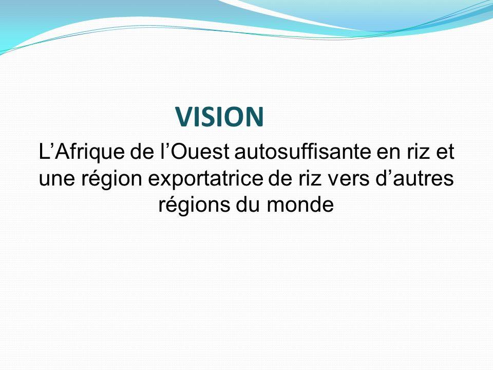 VISION LAfrique de lOuest autosuffisante en riz et une région exportatrice de riz vers dautres régions du monde