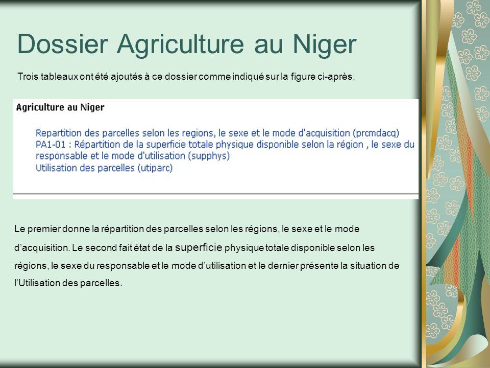 Dossier Agriculture au Niger Trois tableaux ont été ajoutés à ce dossier comme indiqué sur la figure ci-après. Le premier donne la répartition des par