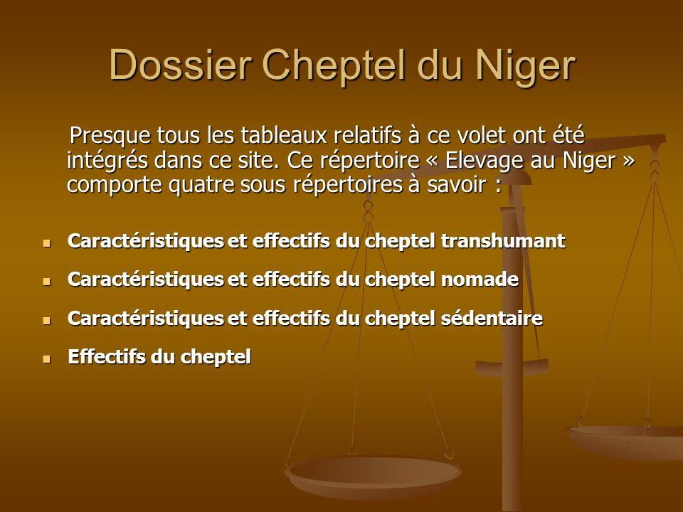 Dossier Cheptel du Niger Presque tous les tableaux relatifs à ce volet ont été intégrés dans ce site. Ce répertoire « Elevage au Niger » comporte quat