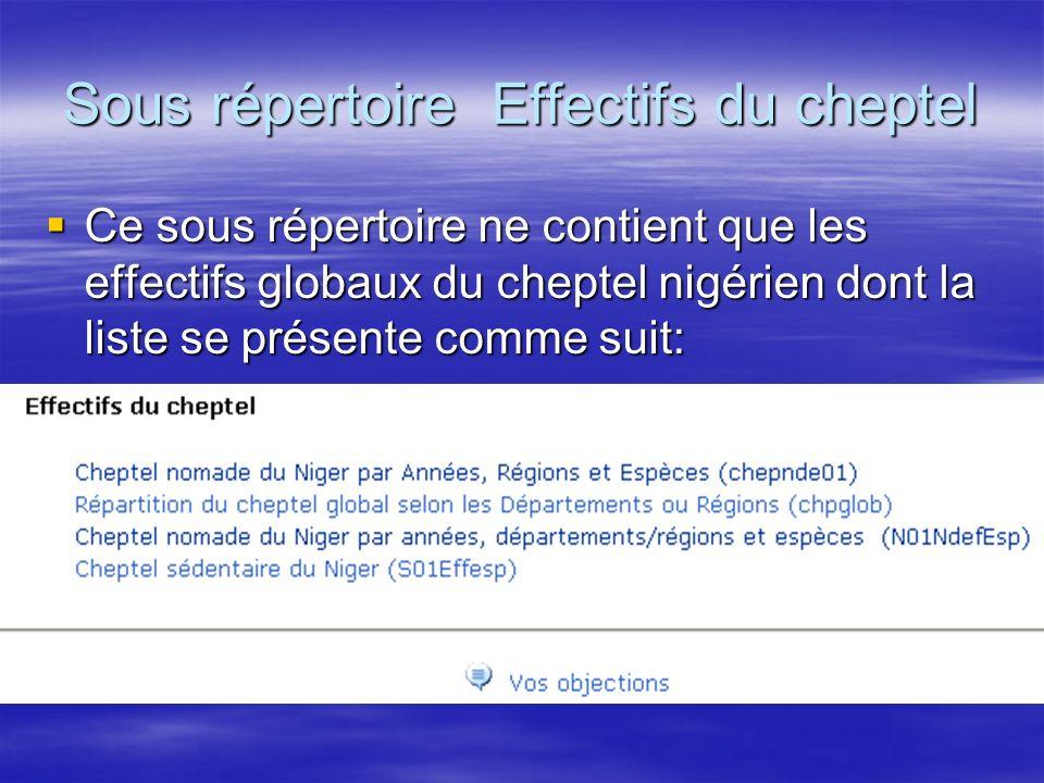 Sous répertoire Effectifs du cheptel Ce sous répertoire ne contient que les effectifs globaux du cheptel nigérien dont la liste se présente comme suit