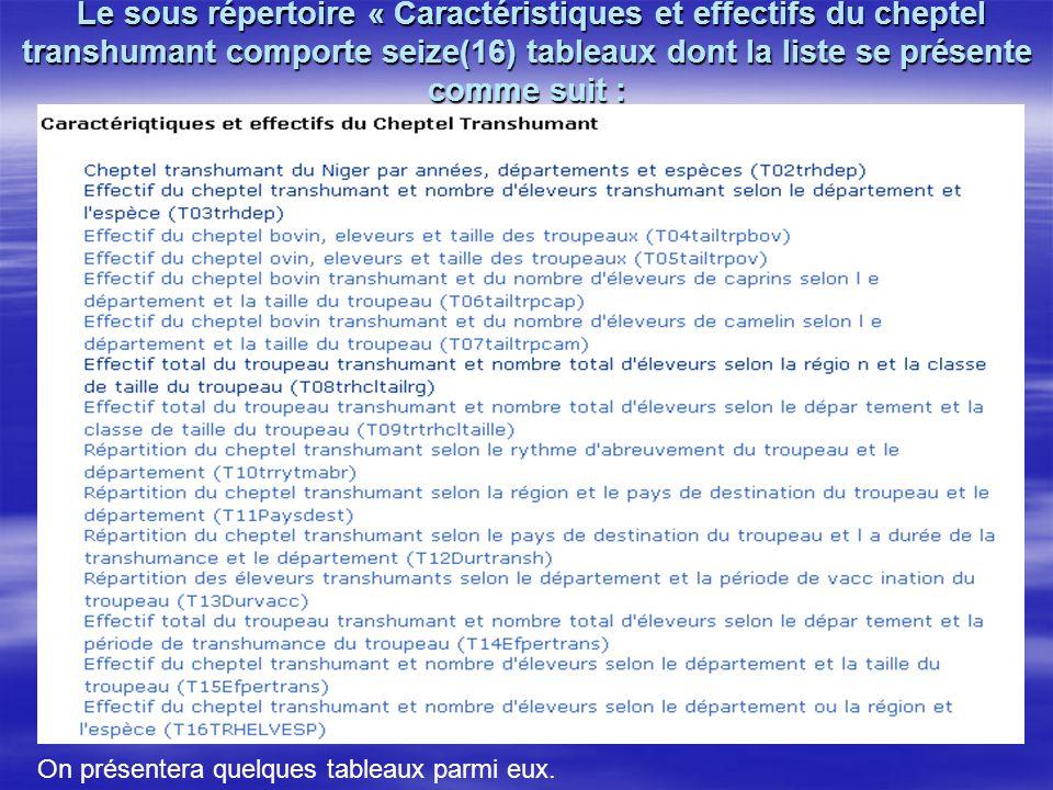 Le sous répertoire « Caractéristiques et effectifs du cheptel transhumant comporte seize(16) tableaux dont la liste se présente comme suit : Le sous r