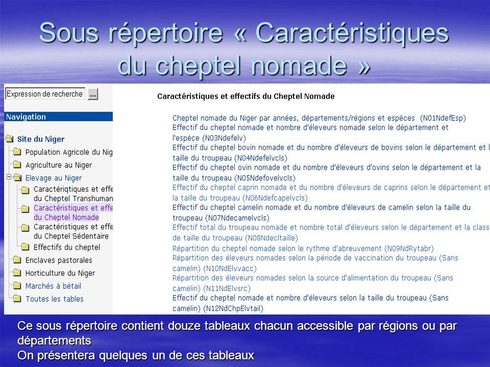 Sous répertoire « Caractéristiques du cheptel nomade » Ce sous répertoire contient douze tableaux chacun accessible par régions ou par départements On