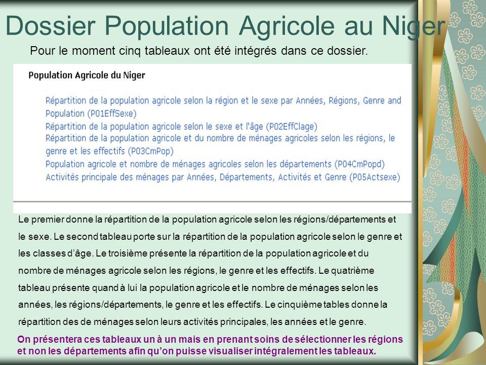 Dossier Population Agricole au Niger Pour le moment cinq tableaux ont été intégrés dans ce dossier. Le premier donne la répartition de la population a