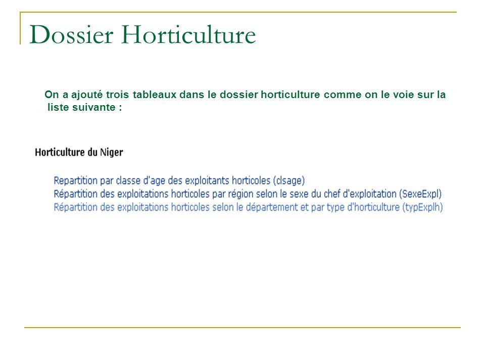 Dossier Horticulture On a ajouté trois tableaux dans le dossier horticulture comme on le voie sur la liste suivante :