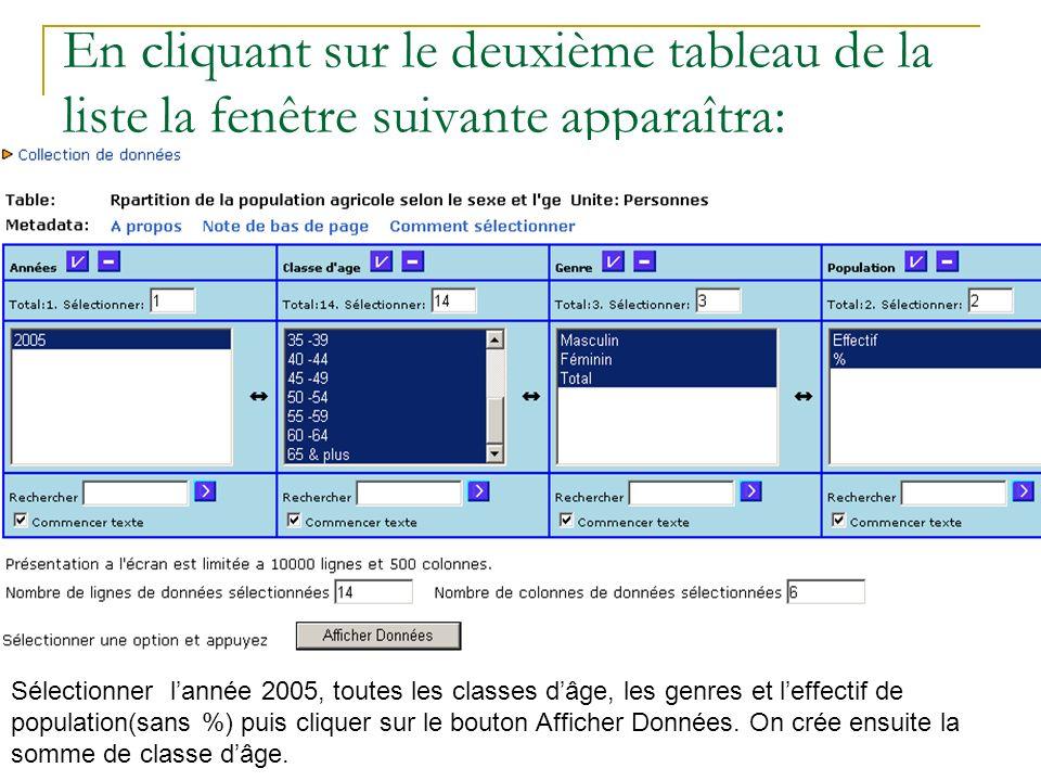 En cliquant sur le deuxième tableau de la liste la fenêtre suivante apparaîtra: Sélectionner lannée 2005, toutes les classes dâge, les genres et leffe