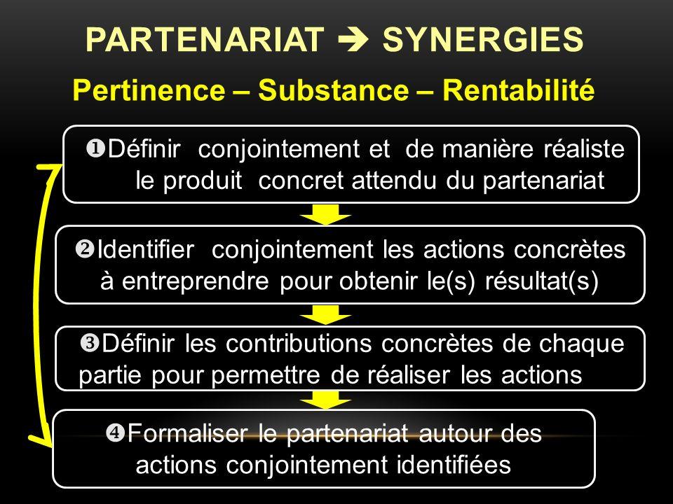 PARTENARIAT SYNERGIES Pertinence – Substance – Rentabilité Définir conjointement et de manière réaliste le produit concret attendu du partenariat Identifier conjointement les actions concrètes à entreprendre pour obtenir le(s) résultat(s) Formaliser le partenariat autour des actions conjointement identifiées Définir les contributions concrètes de chaque partie pour permettre de réaliser les actions