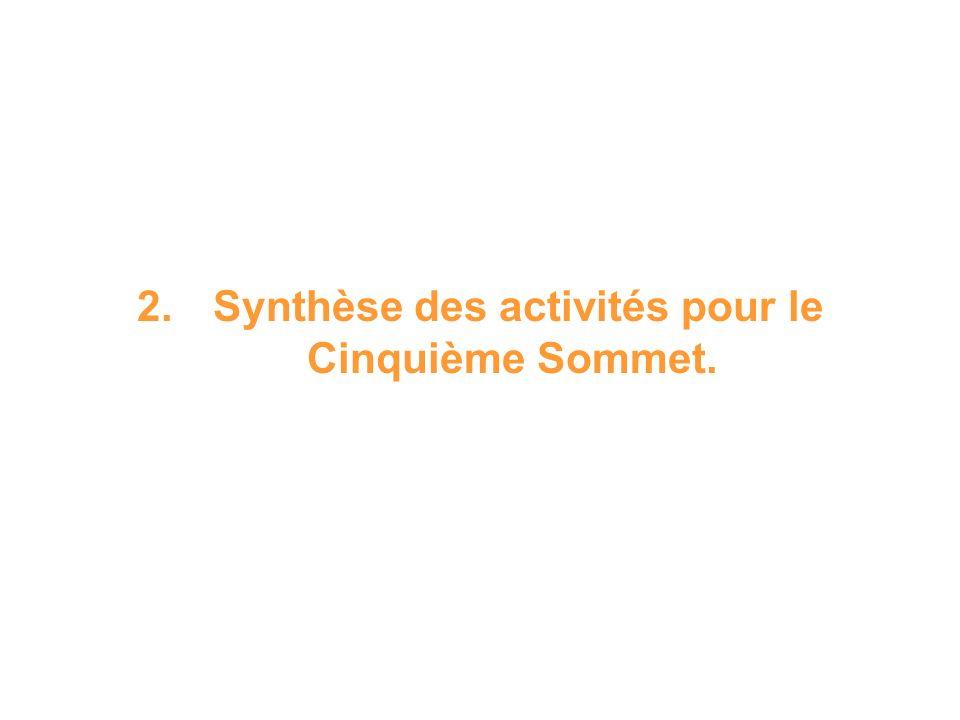 2. Synthèse des activités pour le Cinquième Sommet.