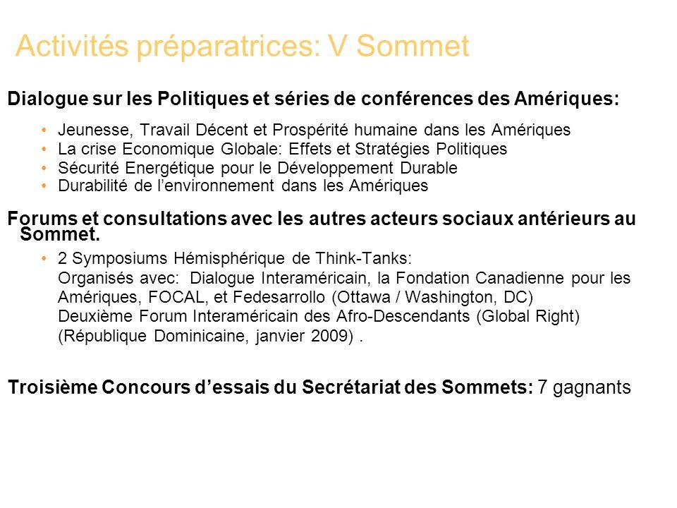Activités préparatrices: V Sommet Dialogue sur les Politiques et séries de conférences des Amériques: Jeunesse, Travail Décent et Prospérité humaine d