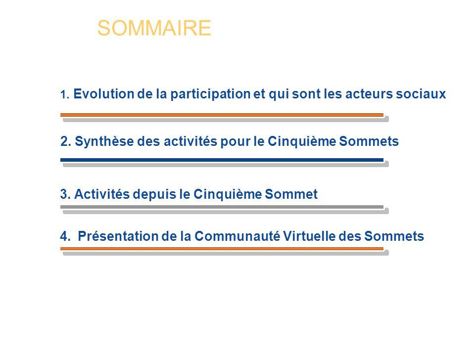 SOMMAIRE 1. Evolution de la participation et qui sont les acteurs sociaux 2. Synthèse des activités pour le Cinquième Sommets 4. Présentation de la Co