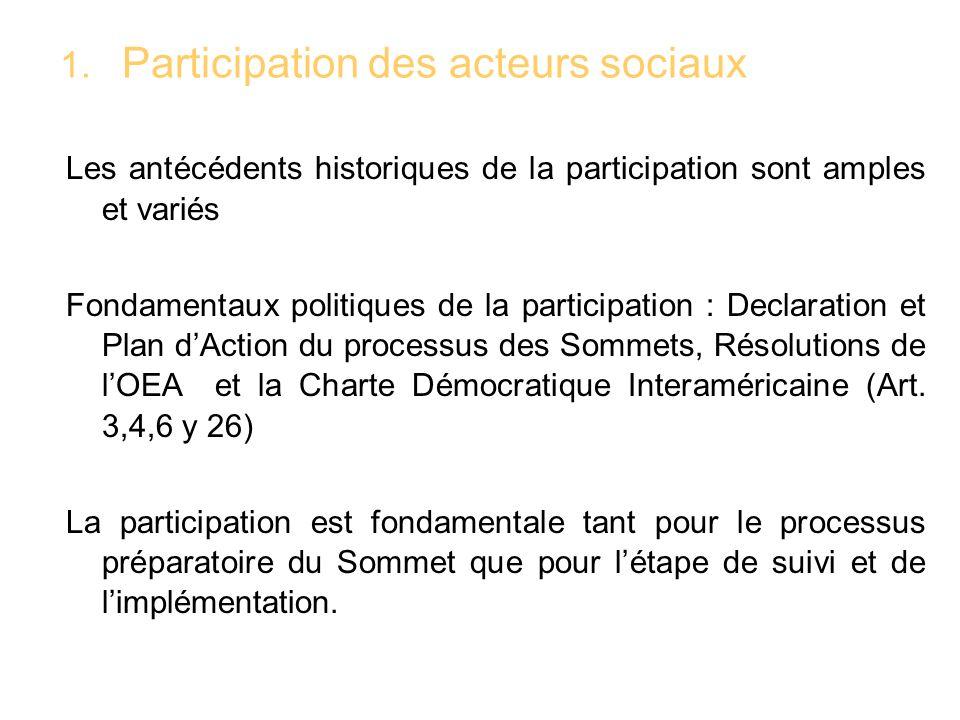 1. Participation des acteurs sociaux Les antécédents historiques de la participation sont amples et variés Fondamentaux politiques de la participation