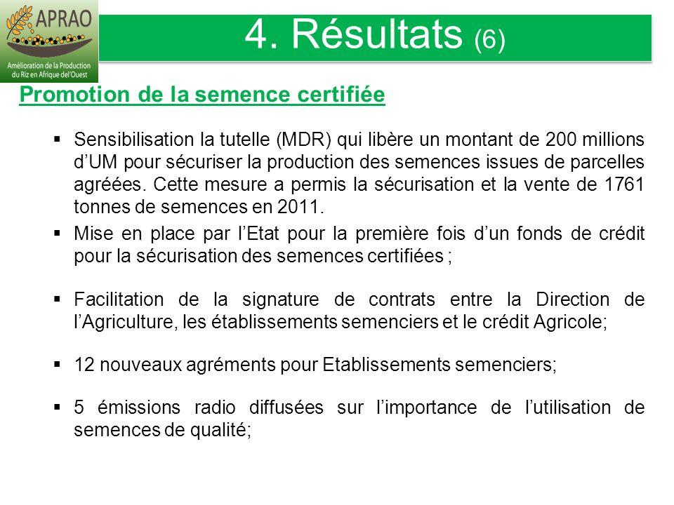 Promotion de la semence certifiée Sensibilisation la tutelle (MDR) qui libère un montant de 200 millions dUM pour sécuriser la production des semences