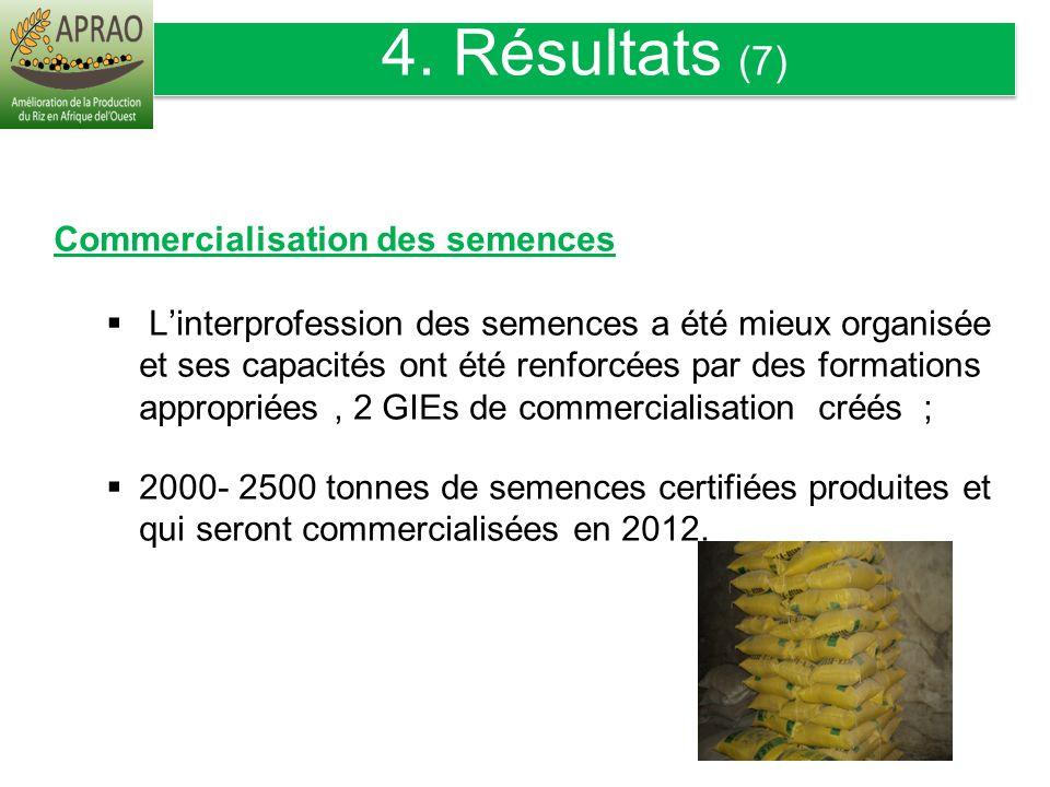 Commercialisation des semences Linterprofession des semences a été mieux organisée et ses capacités ont été renforcées par des formations appropriées,