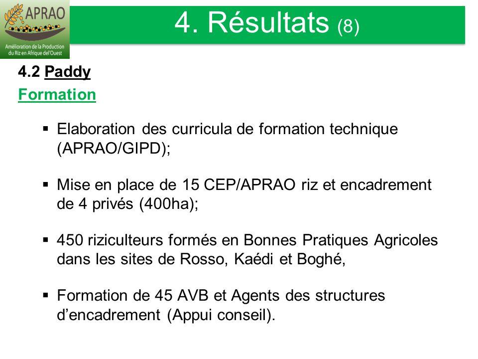 4.2 Paddy Formation Elaboration des curricula de formation technique (APRAO/GIPD); Mise en place de 15 CEP/APRAO riz et encadrement de 4 privés (400ha