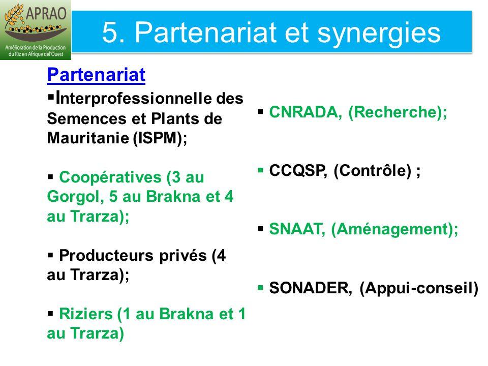 Partenariat I nterprofessionnelle des Semences et Plants de Mauritanie (ISPM); Coopératives (3 au Gorgol, 5 au Brakna et 4 au Trarza); Producteurs pri