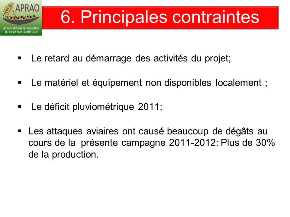 Le retard au démarrage des activités du projet; Le matériel et équipement non disponibles localement ; Le déficit pluviométrique 2011; Les attaques av