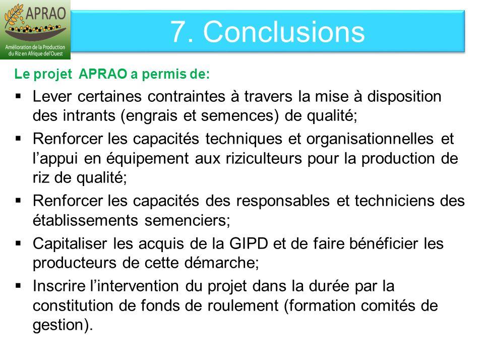 Le projet APRAO a permis de: Lever certaines contraintes à travers la mise à disposition des intrants (engrais et semences) de qualité; Renforcer les
