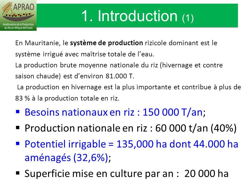 1. Introduction (1) En Mauritanie, le système de production rizicole dominant est le système irrigué avec maîtrise totale de leau. La production brute