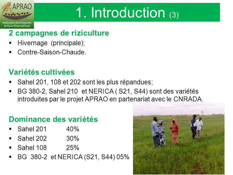 INTRODUCTION suite) 2 campagnes de riziculture Hivernage (principale); Contre-Saison-Chaude. Variétés cultivées Sahel 201, 108 et 202 sont les plus ré