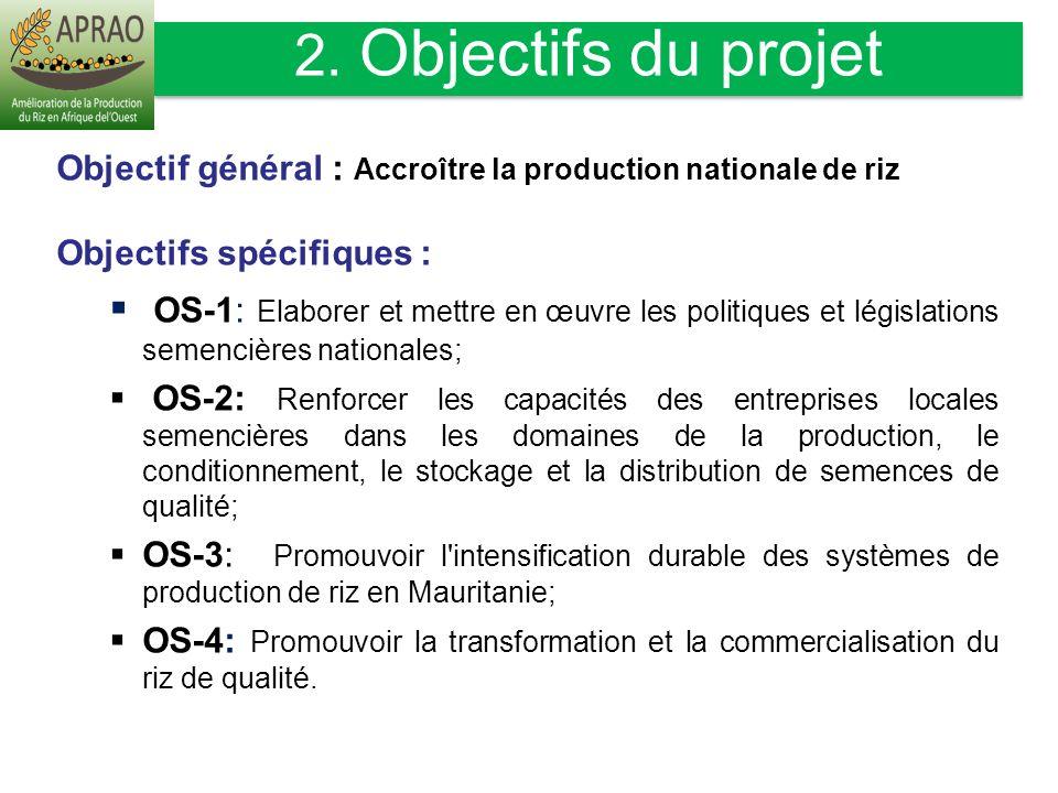 Objectif général : Accroître la production nationale de riz Objectifs spécifiques : OS-1: Elaborer et mettre en œuvre les politiques et législations s
